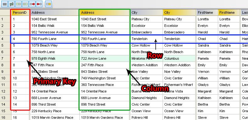 database-contents copy