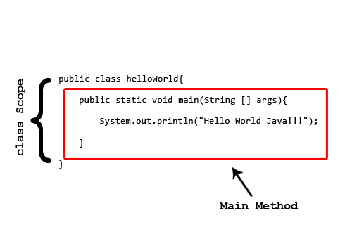 helloworld copy